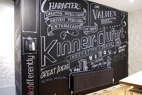 how to write cafe chalkboard for valentine
