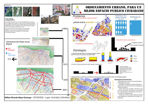 Ordenamiento Urbano Para Desarrollo De La Ciudad On Los