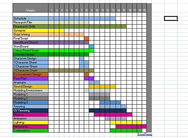 Production Scheduling Chart Excel On Behance