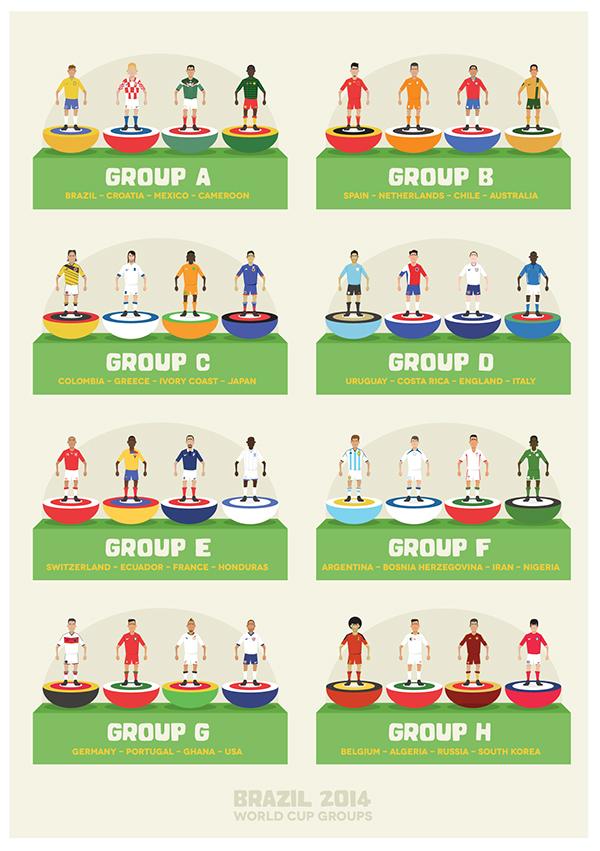 Brazil 2014 World Cup Poster on Behance