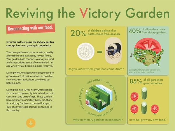 Victory Garden on RISD Portfolios