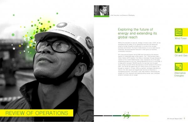 bp annual report
