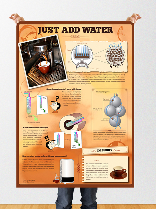 Just Add Water Science Poster On Wacom Gallery