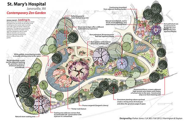 Japanese Garden Design On Student Show