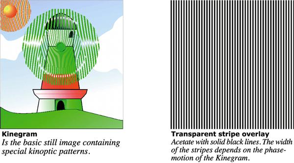 kinoptic optical illusion kinetic gianni sarcone