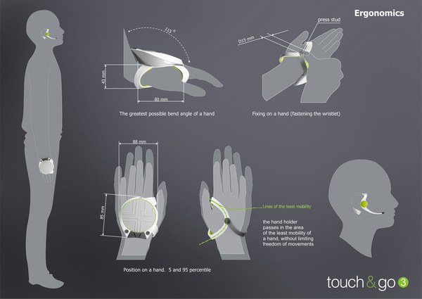 Touch Feely Navigation For The Blind On Behance