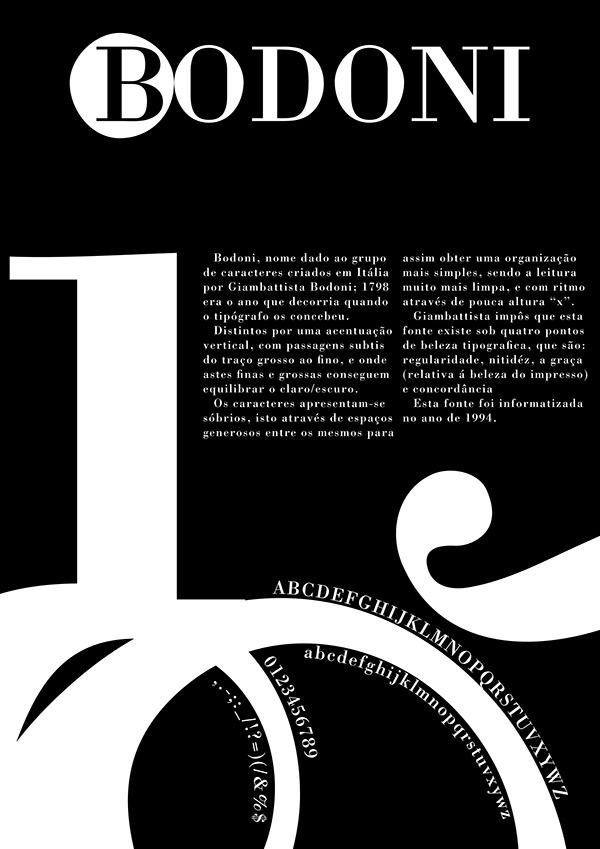 Typography Bodo...