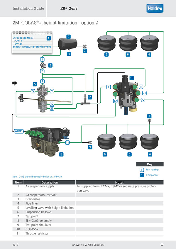 Haldex gen 3 piping diagram