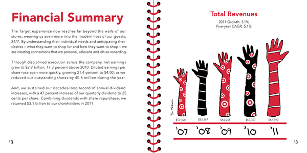 target annual report summary