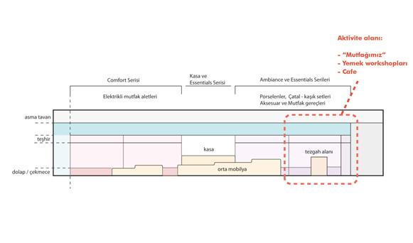 Korkmaz Retail RETAIL CONCEPT Interior display units Display