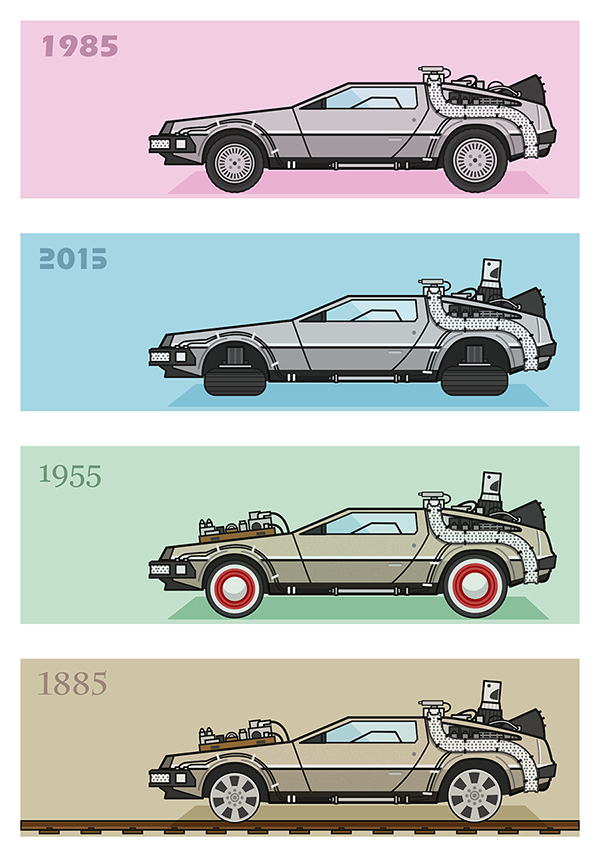 back to the future 3 time machine