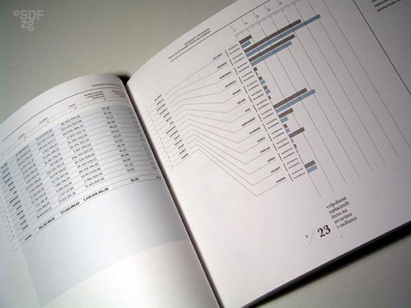 Годовой отчет по рынку ценных бумаг