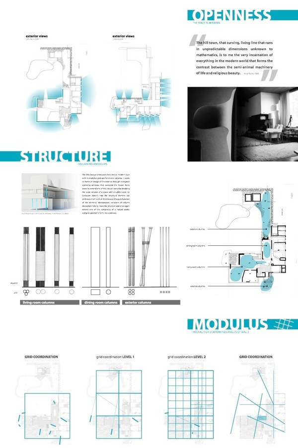 Villa Mairea Analysis On Behance