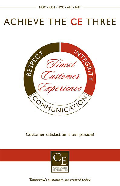 Customer Experience Posters