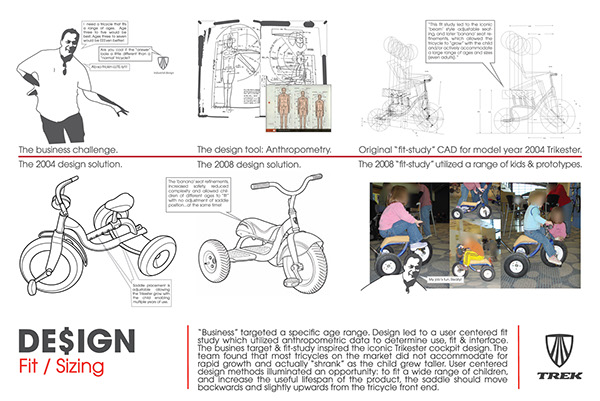 Trek Trikester Miad Exhibit Design Is Business On Behance