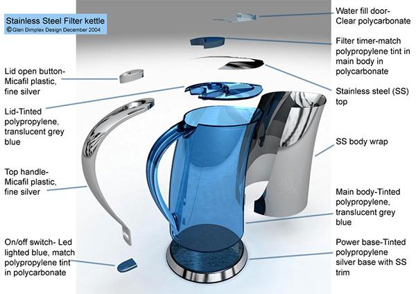 Inside Electric Kettle ~ Morphy richards brita filter jug kettle on behance