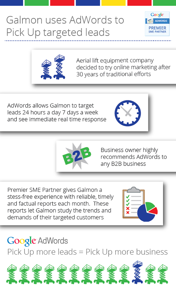 google adwords case study Via think with google until now, the best way to reach and engage those consumers with adwords was by targeting the right high-intent keywords but a person's past searches (and the videos people watch) can be incredibly revealing.