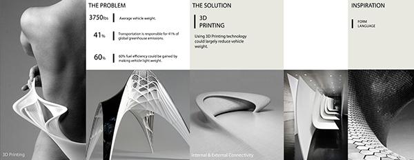 Interior Design And Industrial Design Double Majors