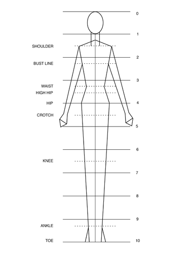 fashion sketchbook with templates - fashion design sketchbook croquis design on behance