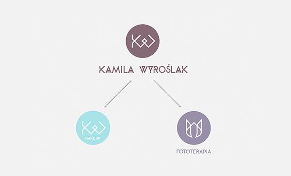 photographer  identity  personal  photo  business card  k  w  geometric font geometric  Shape