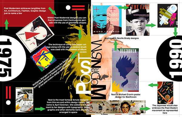 student work history of graphic design on behance history of graphic design on behance