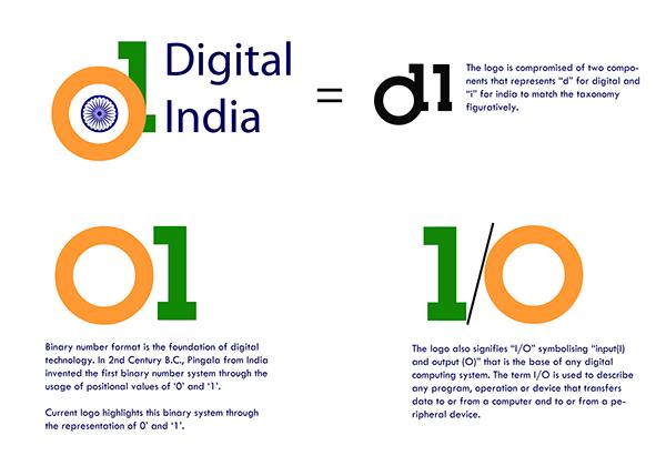 http://digitalindiamib.com/