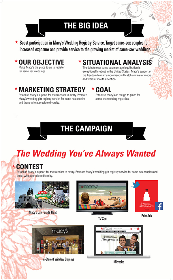 The Wedding Youve Always Wanted Ad Campaign Strategy On Ccs Portfolios