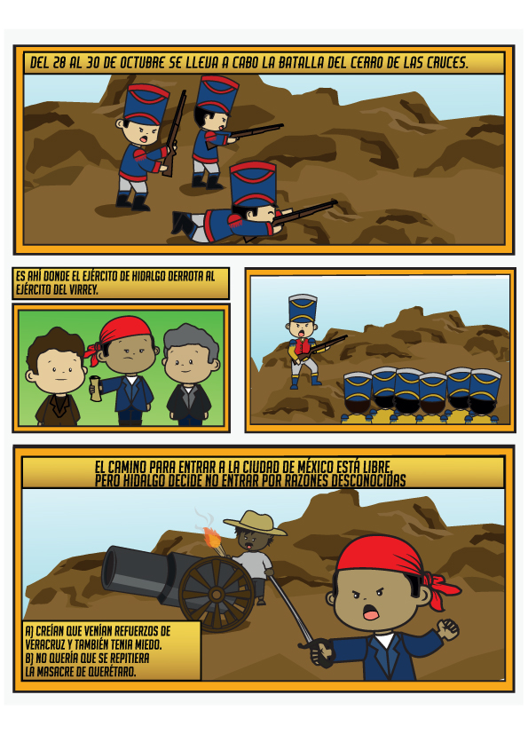 Comic La Independencia De México On Behance