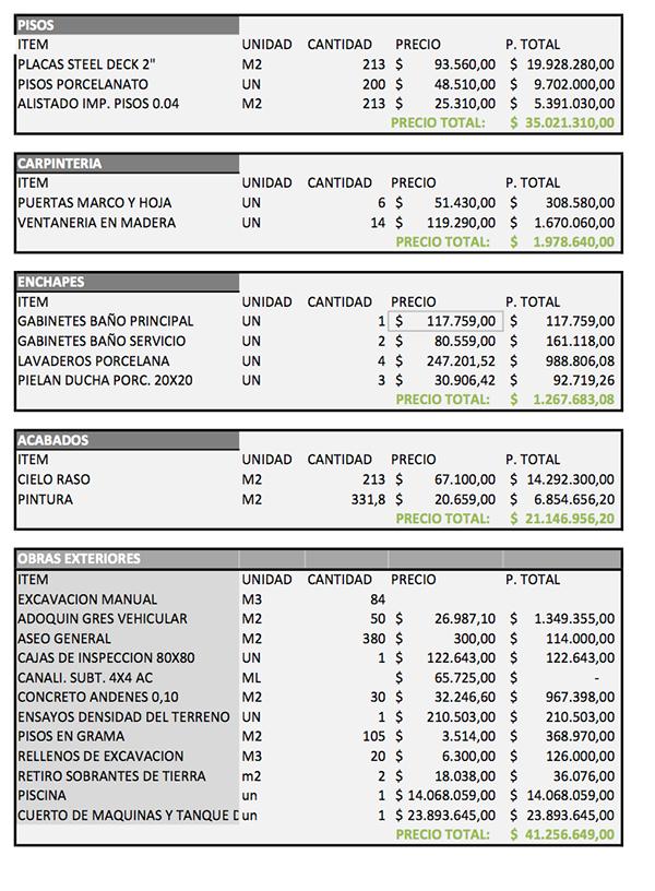 proceso constructivo presupuesto y ruta crítica on los andes portfolios