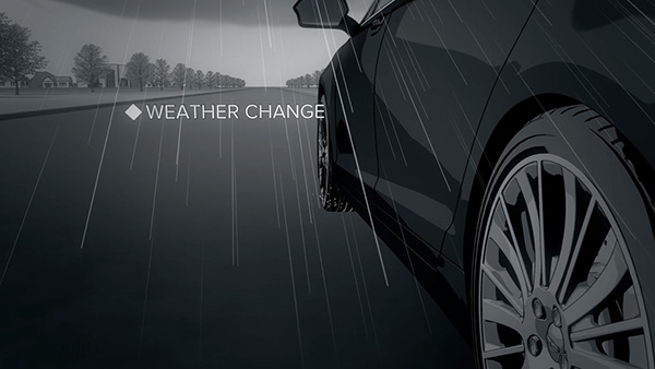 emerging technologies automotive tech motion Illustrative