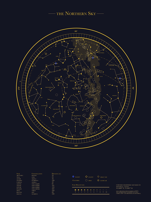 Celestial Maps by Rida Abbasi
