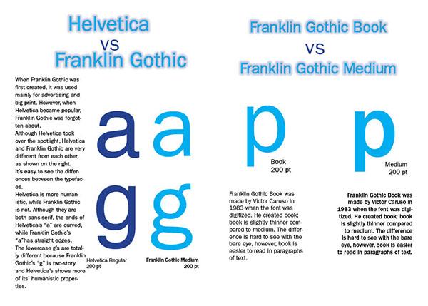 Franklin Gothic Spread on Behance