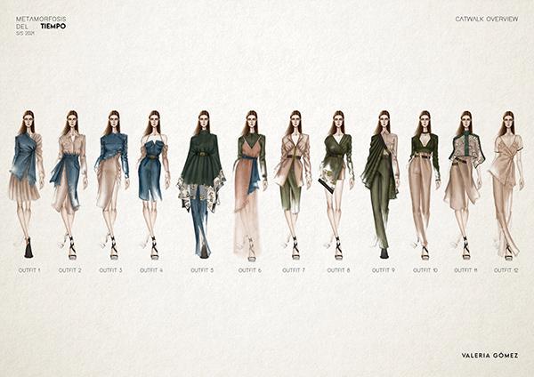 S/S 2021 RTW Womenswear- Metamorfosis Del Tiempo.