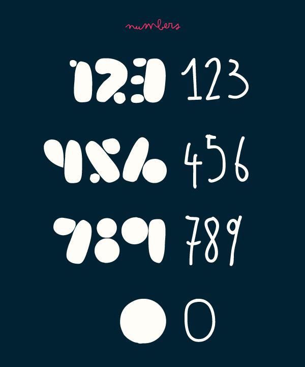 fonts type fontdesign