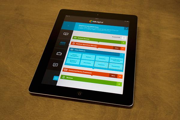 Kit digital ipad app - Application architecture ipad ...
