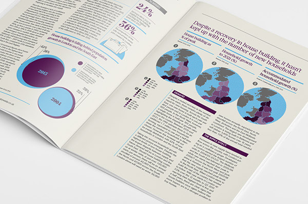 Countrywide: Infographic Report by The Design Surgery