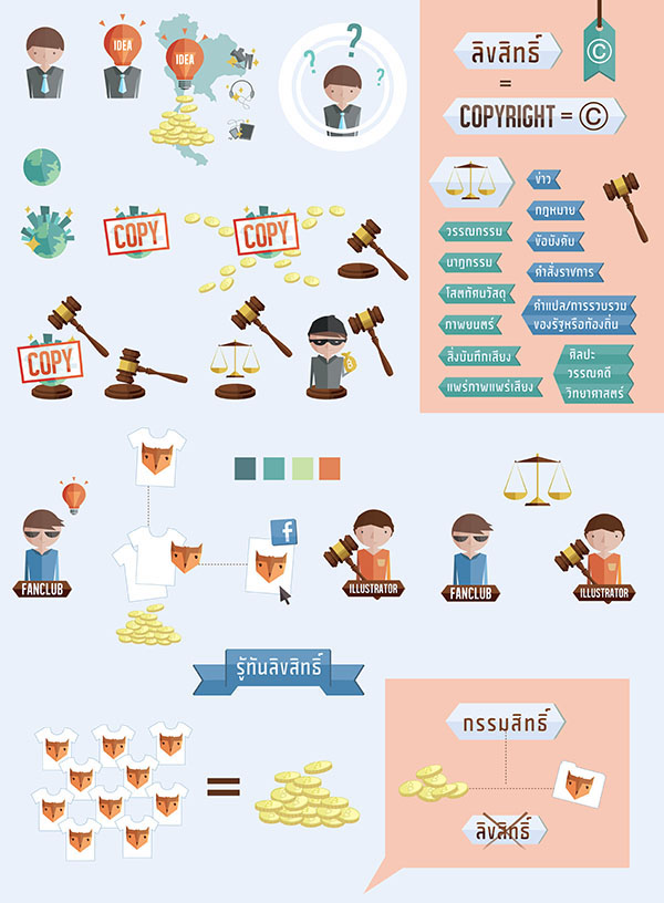 Copyright information special project on behance for Copyright facts and information