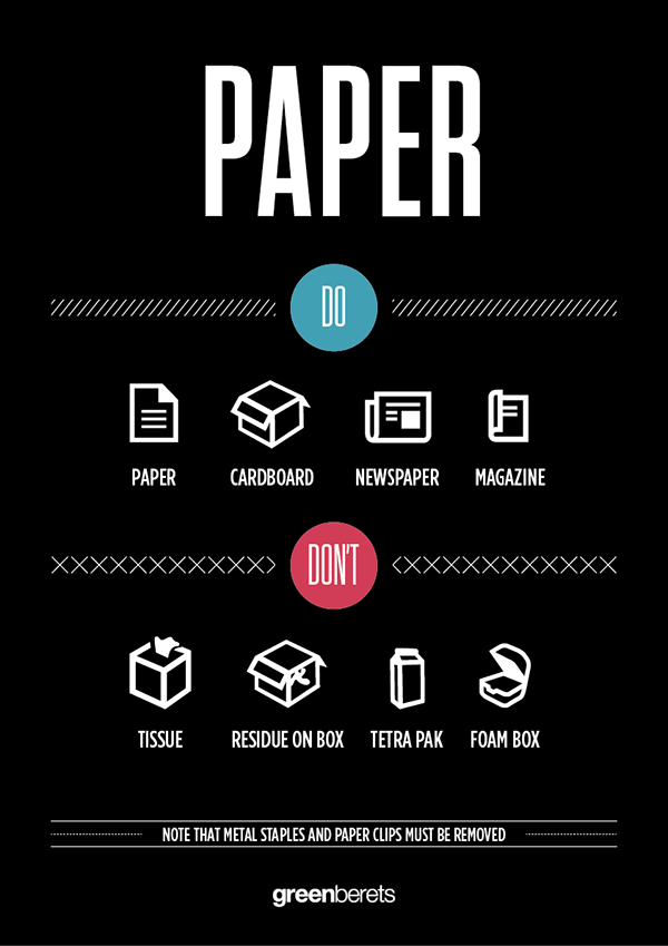 print green type Icon infographic composition energy recycle save earth natural eco-friendly design identity