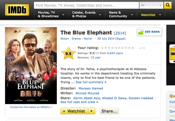 Blue Elephant poster movie Photo Manipulation  retouch kareem Nelly khaled el sawi fantasy