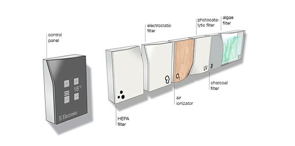 Air filter,design lab,Elektrolux,filter,air,algae,algae filter