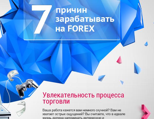 Teletrade promo and graphic design