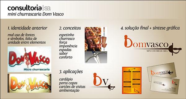 Body in Action  identidade visual consultoria em design  Design Gráfico