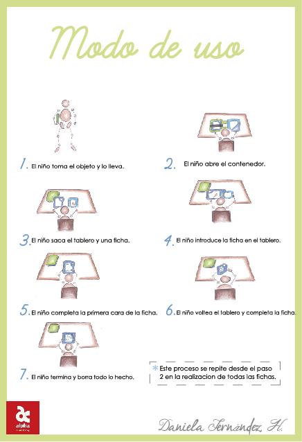 Ejemplo de láminas con las actividades para los niños.