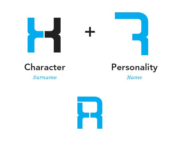 hameetman robert rob brand designer design grad graduate Meet  identity