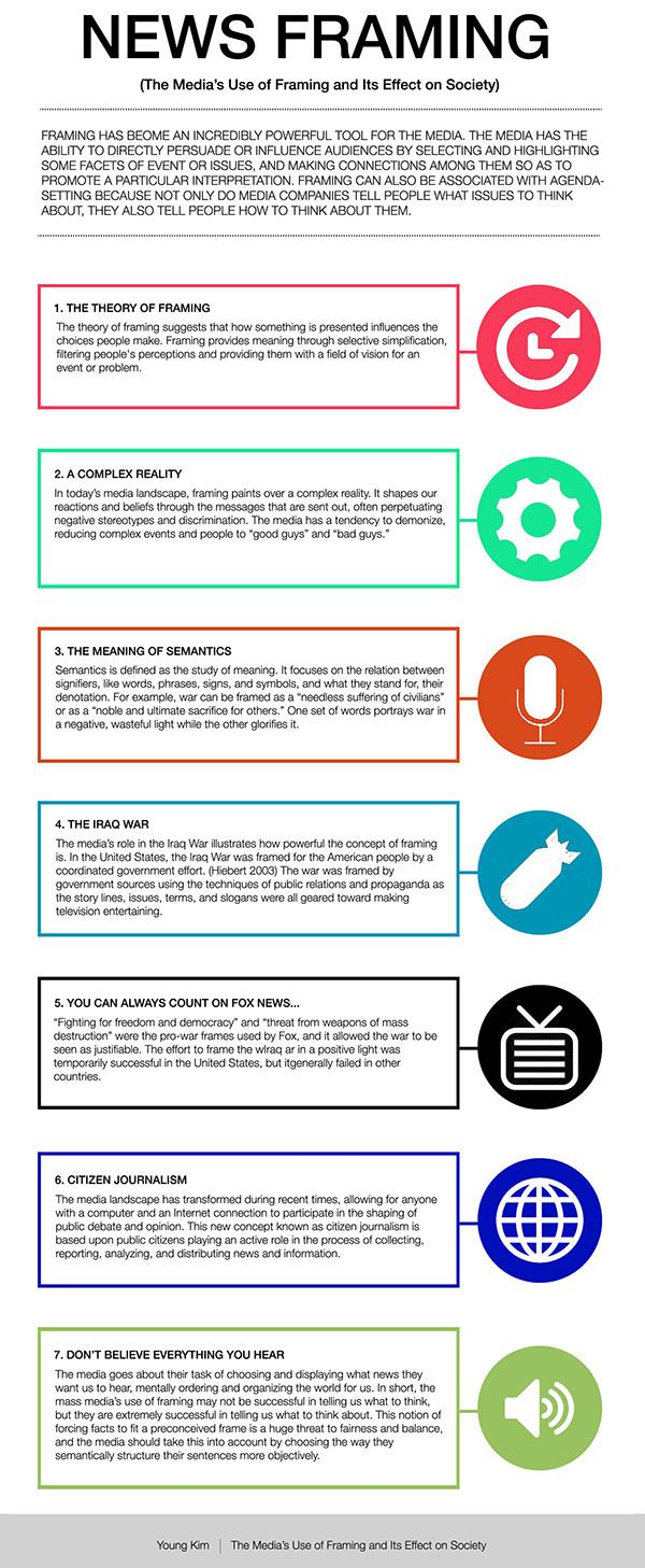 News Framing Infographic on Behance