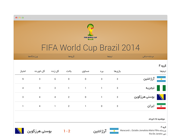 worldcup2014 html5 css3 Responsive