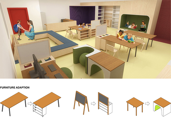 Classroom Redesign ~ Autism classroom redesign on behance