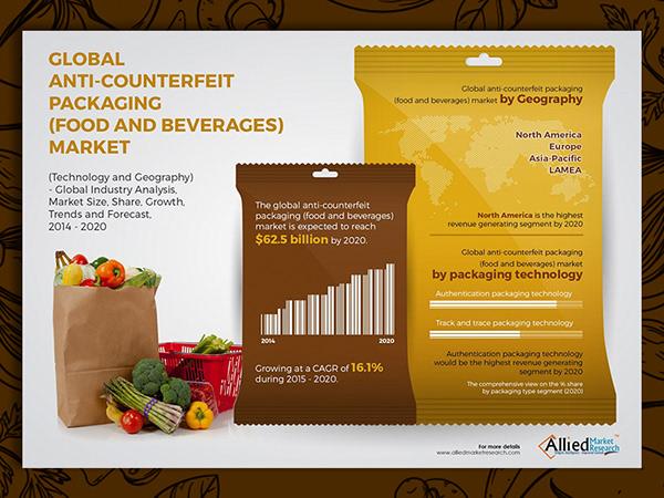Info graphics Design on Student Show