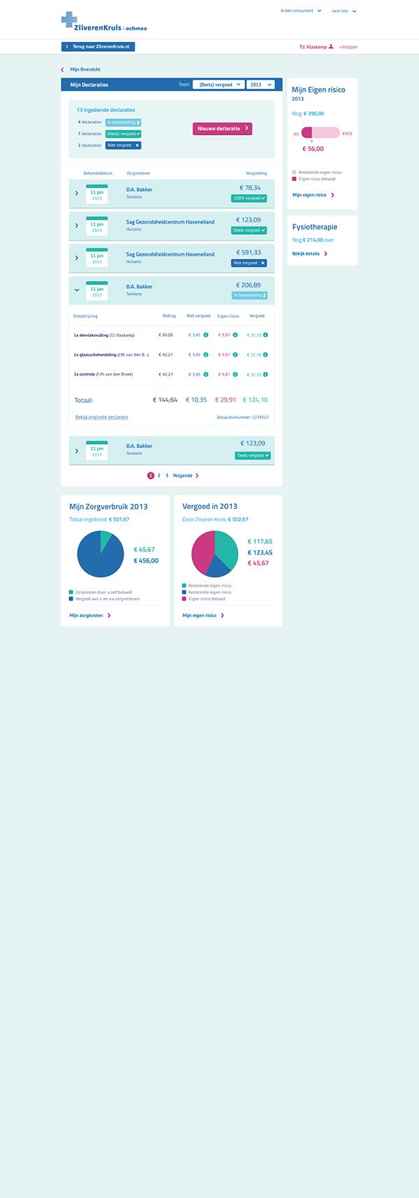 redisign Service design funnel online