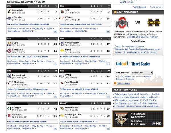 ESPN: Football Scoreboards on Behance
